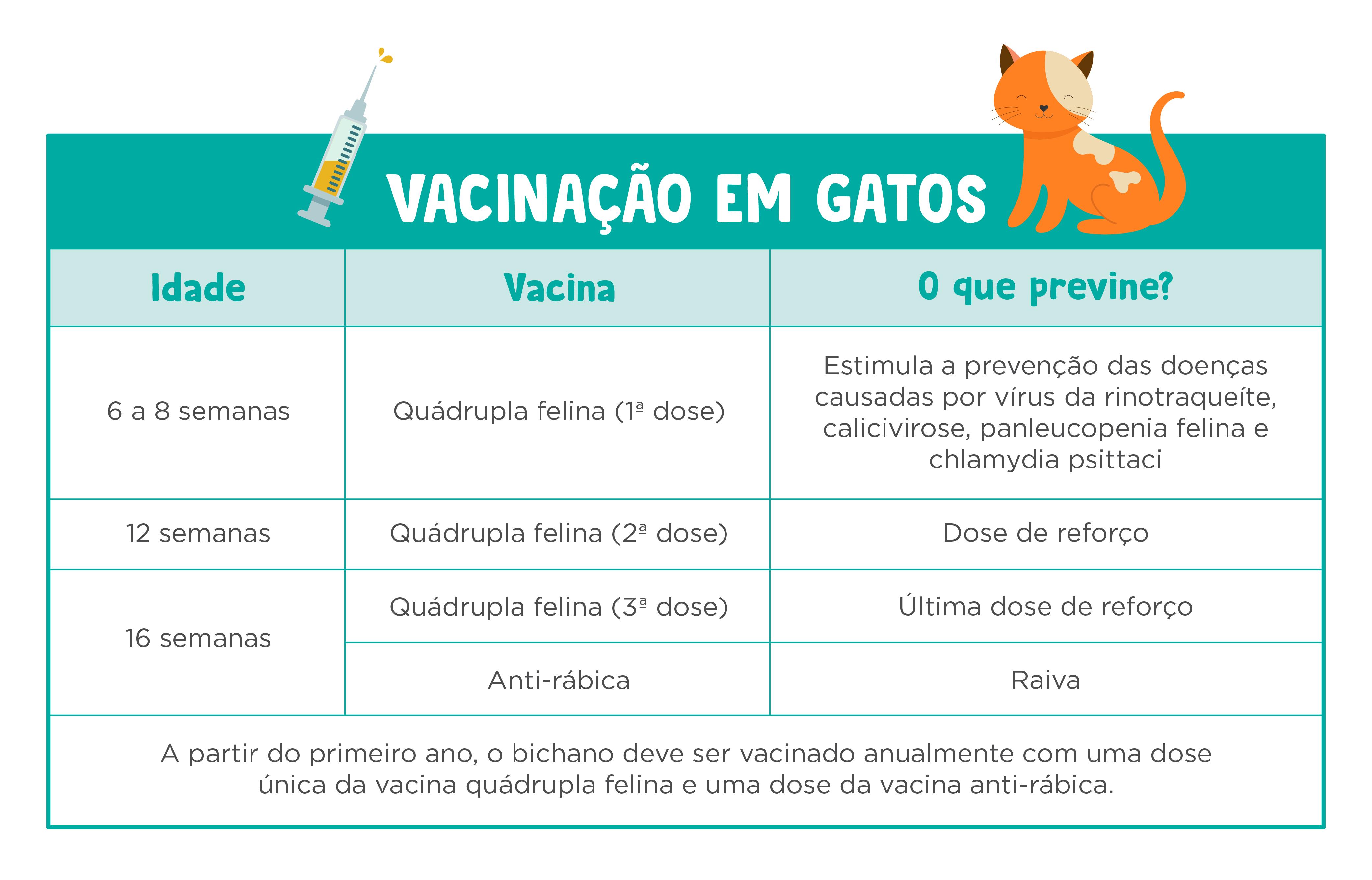 vp_tabela_artigo-vacinas_2-02